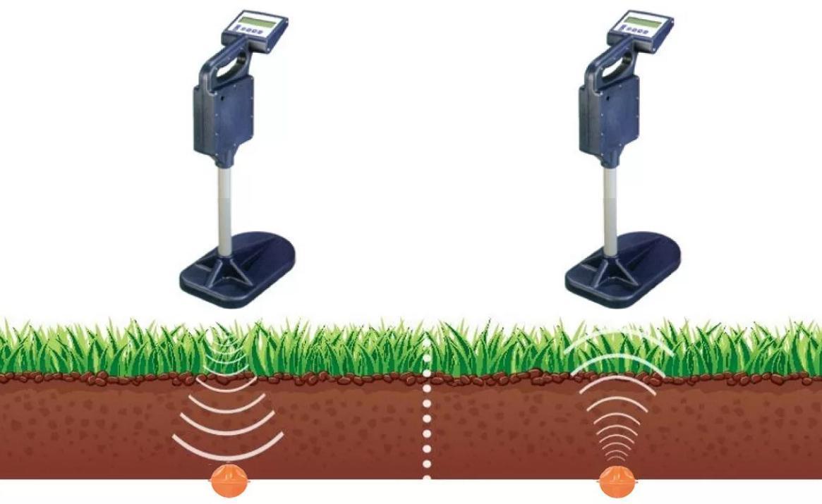 Электронные методы обозначения трубопроводов на местности