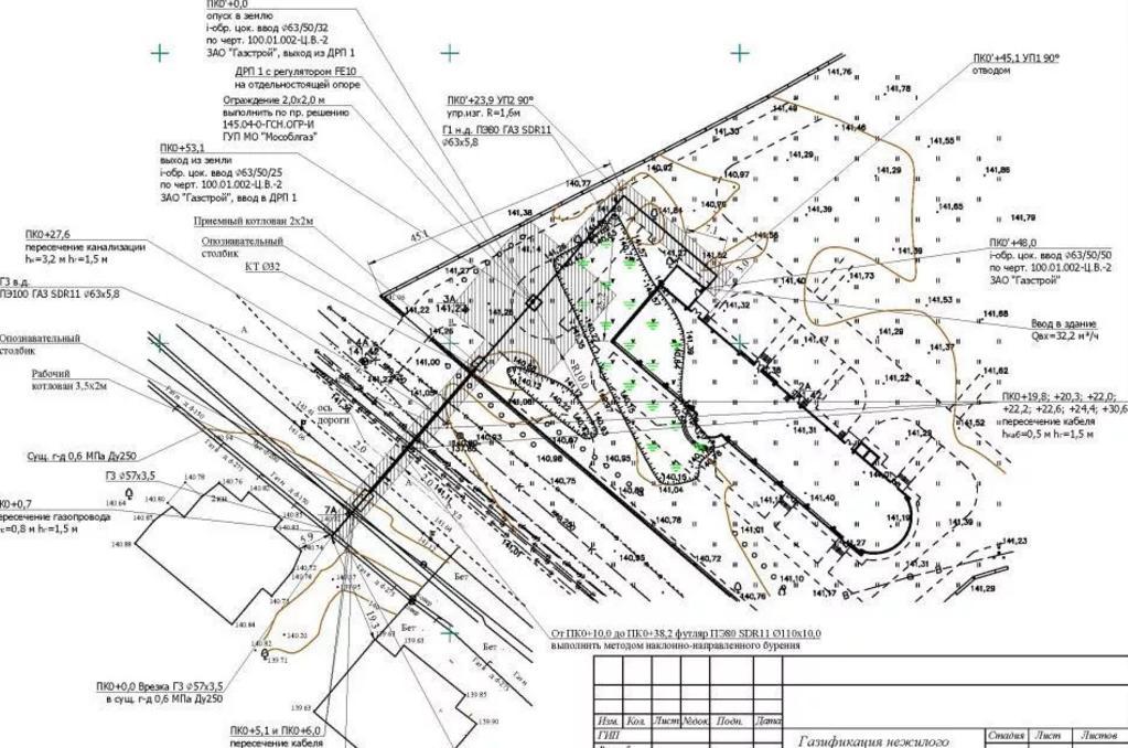 Обозначение газопровода на топосъемке