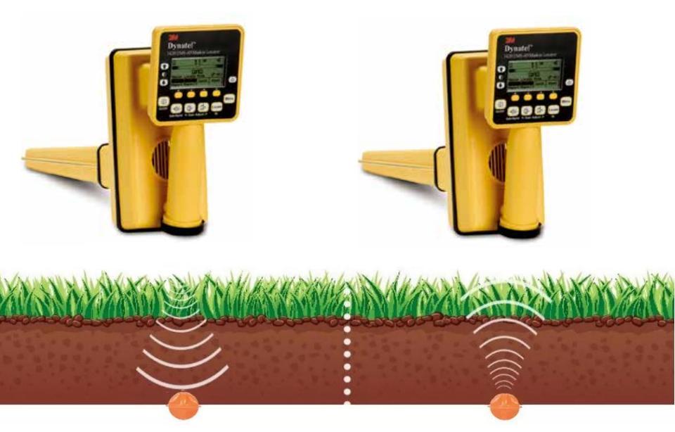 Метод электронной маркировки коммуникаций