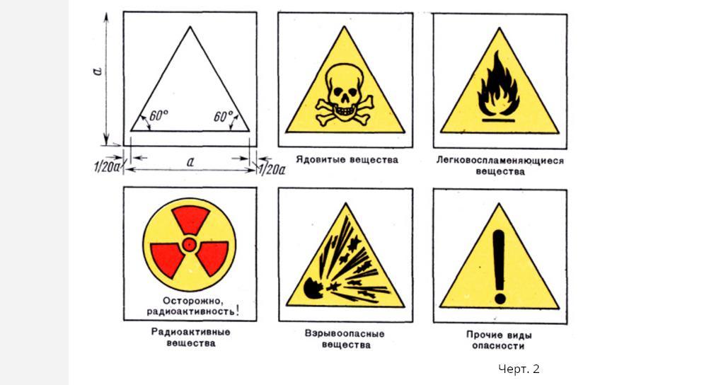Требования маркировки промышленных газопроводов